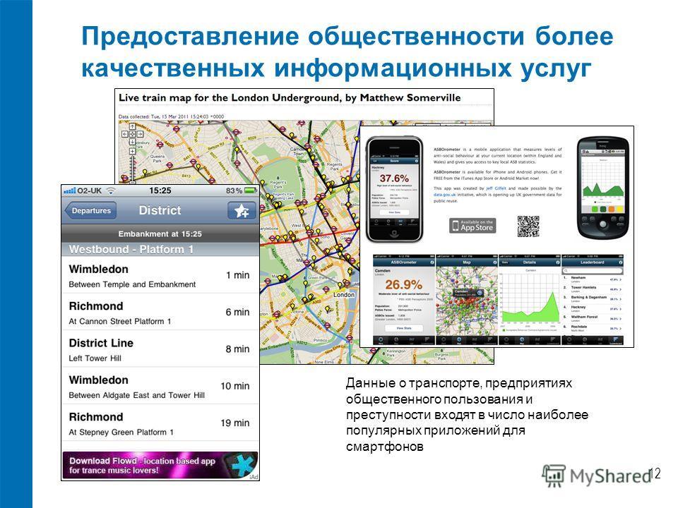 Предоставление общественности более качественных информационных услуг 12 Данные о транспорте, предприятиях общественного пользования и преступности входят в число наиболее популярных приложений для смартфонов
