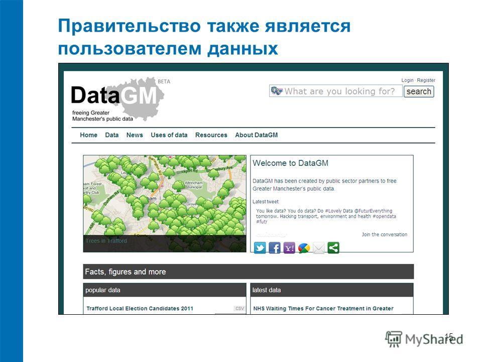 Правительство также является пользователем данных 15