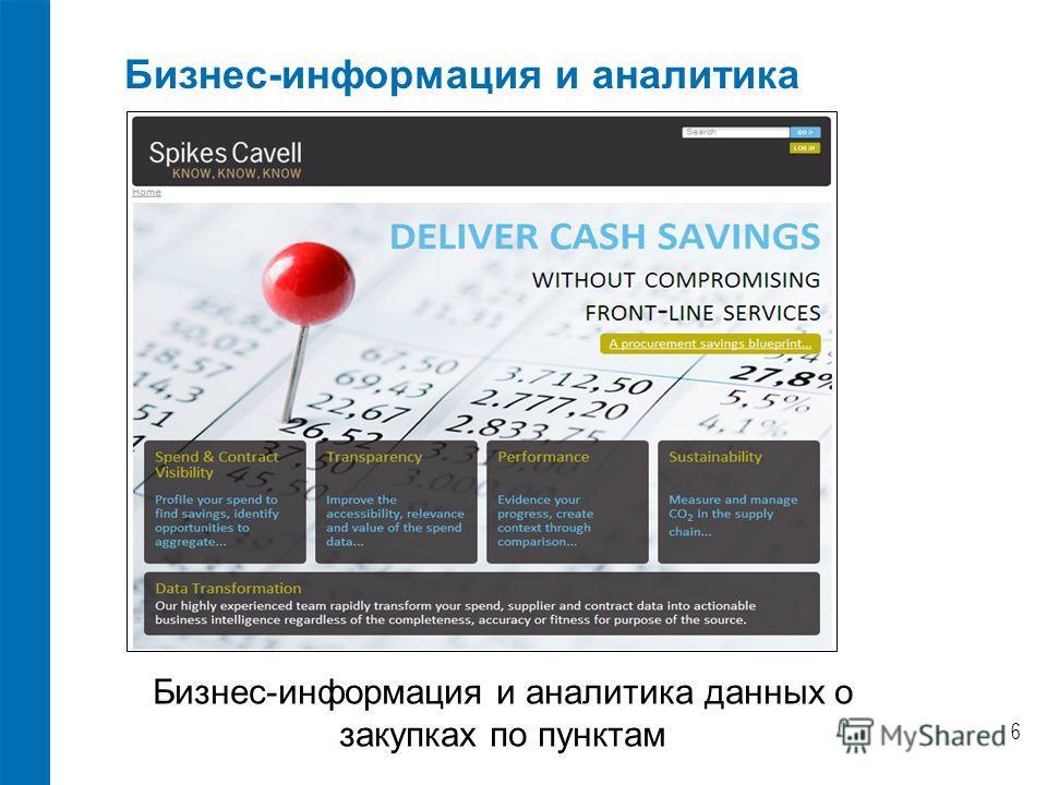Бизнес-информация и аналитика 6 Бизнес-информация и аналитика данных о закупках по пунктам