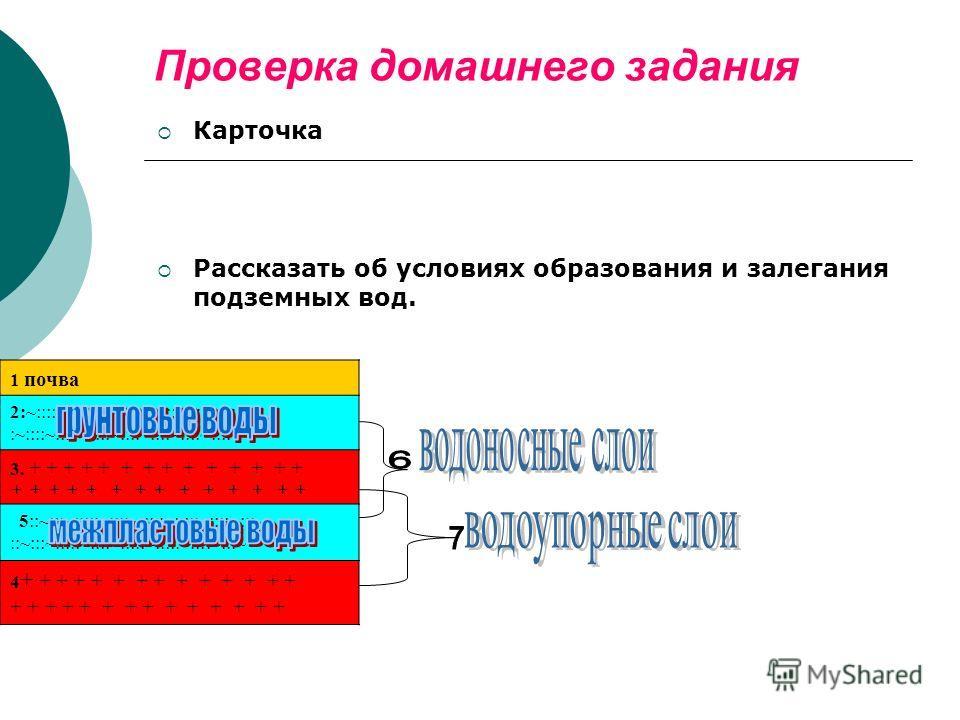 Проверка домашнего задания Карточка Рассказать об условиях образования и залегания подземных вод. 1 почва 2:~::::~::::~:::::~::::~::::~::::~::::~ :~::::~::::~:::::~::::~::::~::::~::::~ 3. + + + + + + + + + + + + + + + + + + + + + 5::~:::~:::::~::::~: