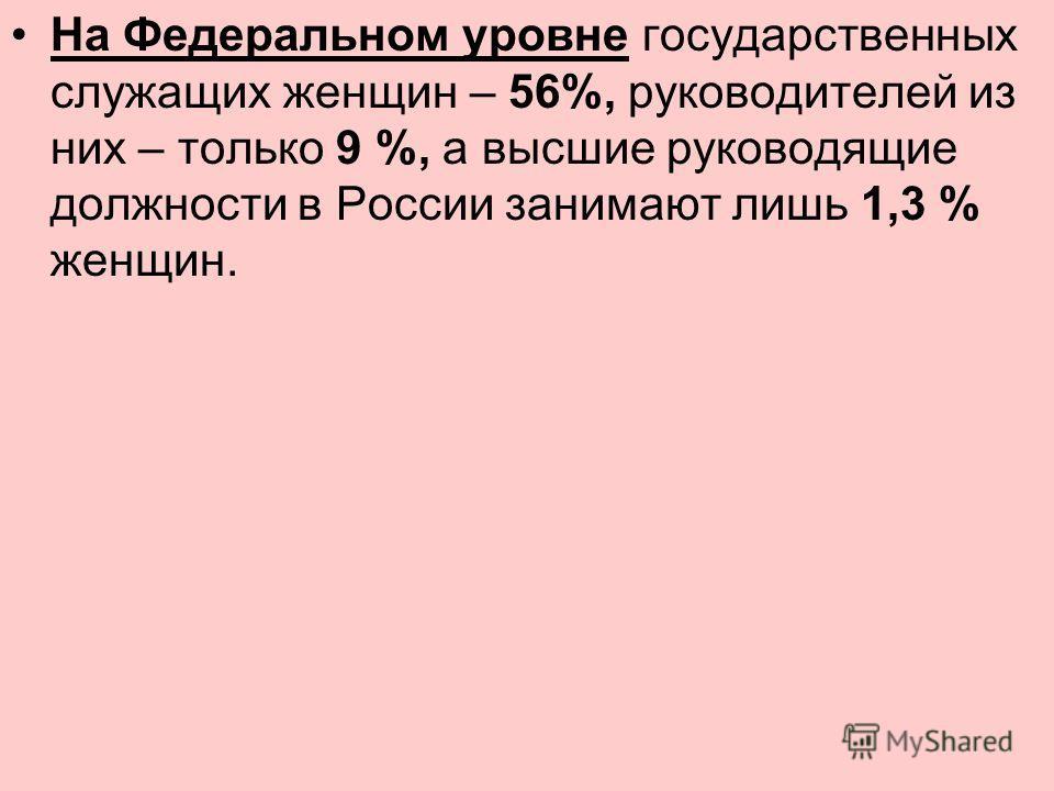 На Федеральном уровне государственных служащих женщин – 56%, руководителей из них – только 9 %, а высшие руководящие должности в России занимают лишь 1,3 % женщин.