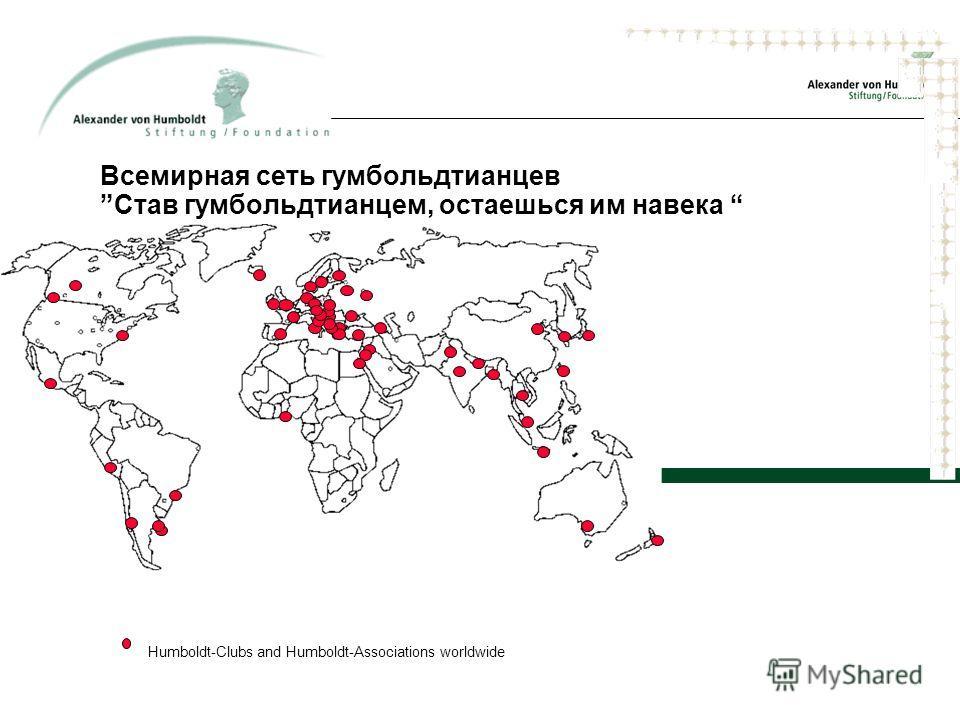 Всемирная сеть гумбольдтианцевСтав гумбольдтианцем, остаешься им навека Humboldt-Clubs and Humboldt-Associations worldwide