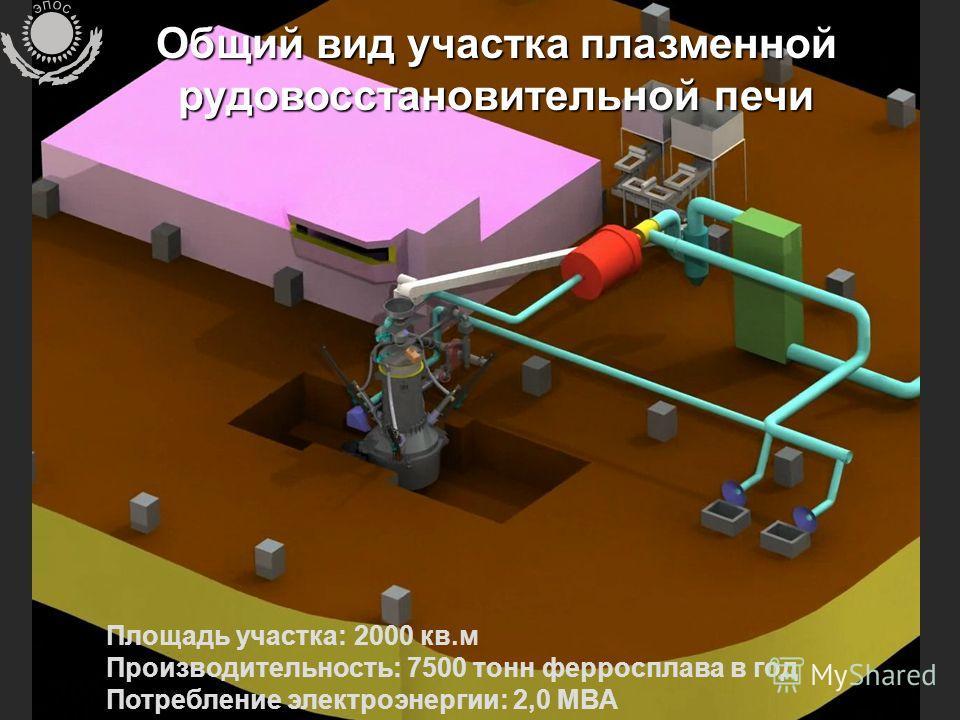 Площадь участка: 2000 кв.м Производительность: 7500 тонн ферросплава в год Потребление электроэнергии: 2,0 МВА Общий вид участка плазменной рудовосстановительной печи