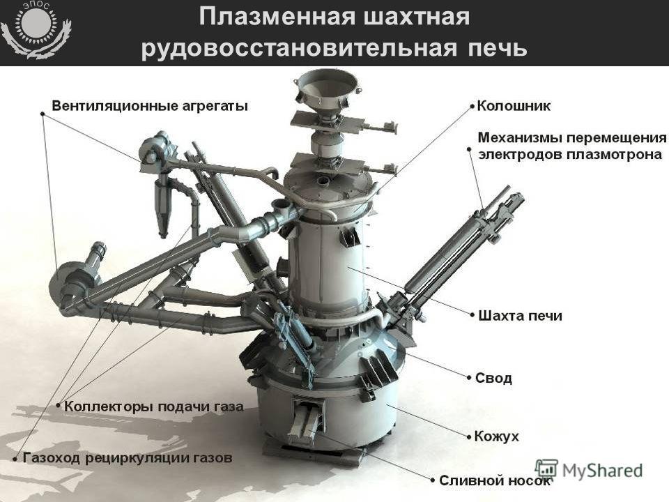 Плазменная шахтная рудовосстановительная печь