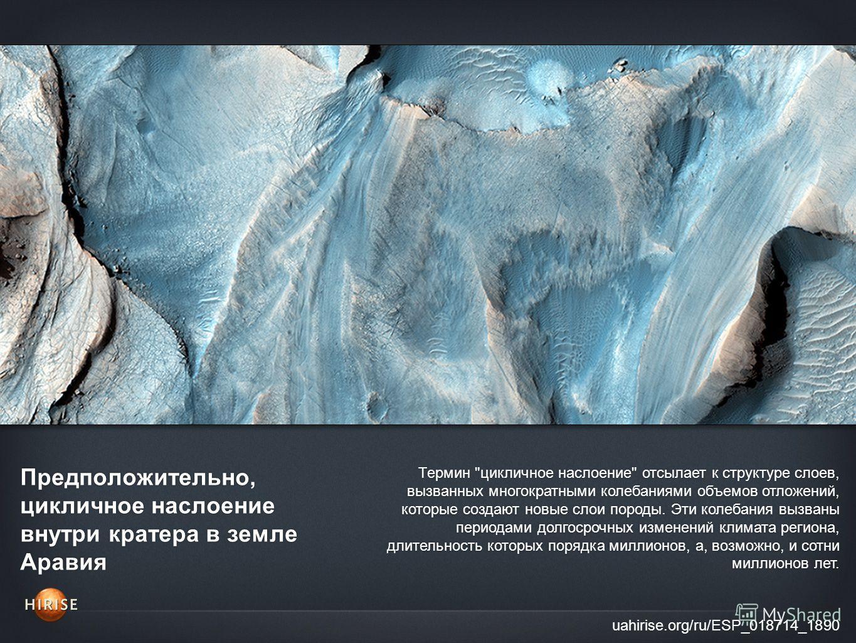 Предположительно, цикличное наслоение внутри кратера в земле Аравия uahirise.org/ru/ESP_018714_1890 Термин