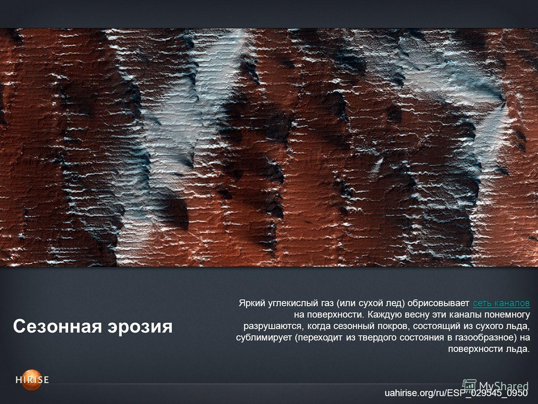 Сезонная эрозия uahirise.org/ru/ESP_029545_0950 Яркий углекислый газ (или сухой лед) обрисовывает сеть каналов на поверхности. Каждую весну эти каналы понемногу разрушаются, когда сезонный покров, состоящий из сухого льда, сублимирует (переходит из т