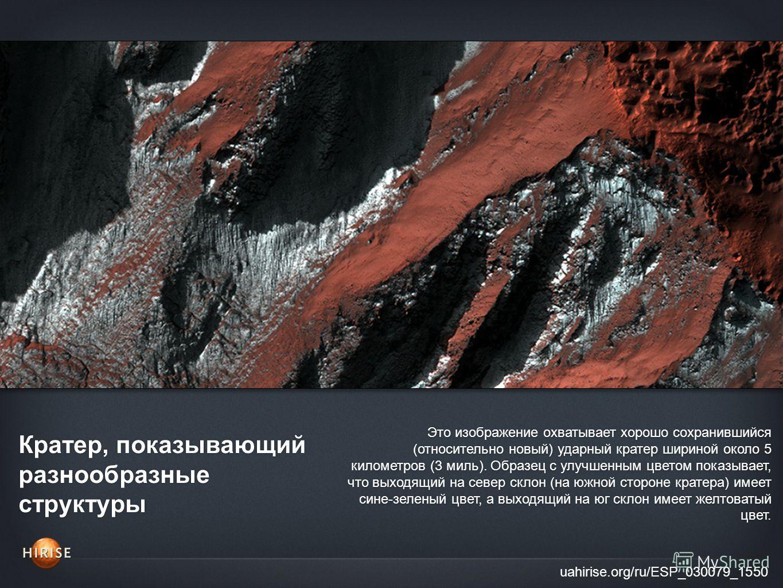 Кратер, показывающий разнообразные структуры uahirise.org/ru/ESP_030079_1550 Это изображение охватывает хорошо сохранившийся (относительно новый) ударный кратер шириной около 5 километров (3 миль). Образец с улучшенным цветом показывает, что выходящи