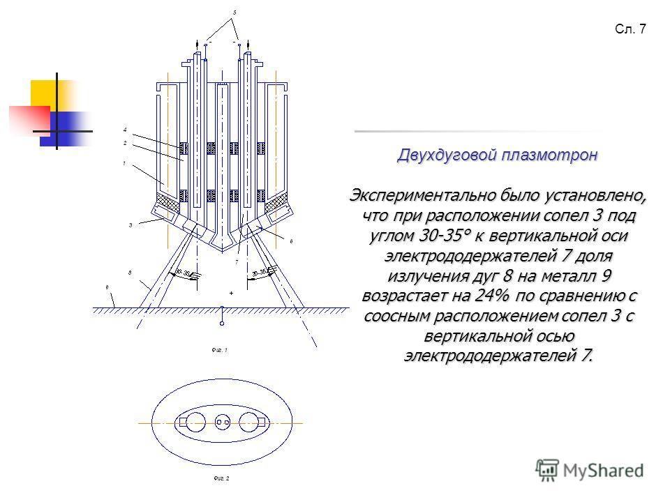 Двухдуговой плазмотрон Экспериментально было установлено, что при расположении сопел 3 под углом 30-35° к вертикальной оси электрододержателей 7 доля излучения дуг 8 на металл 9 возрастает на 24% по сравнению с соосным расположением сопел 3 с вертика