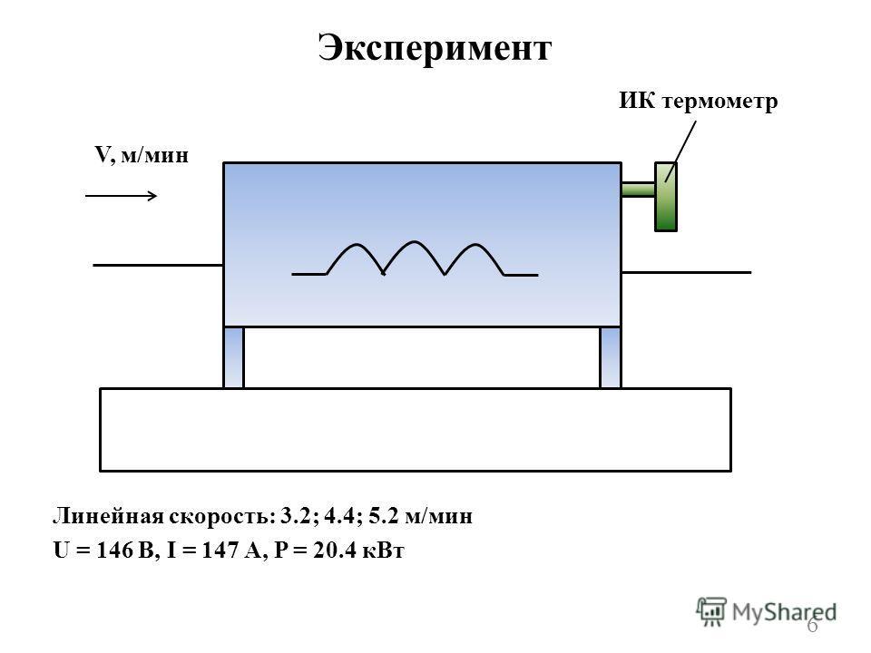 Эксперимент Линейная скорость: 3.2; 4.4; 5.2 м/мин U = 146 В, I = 147 А, P = 20.4 кВт V, м/мин ИК термометр 6