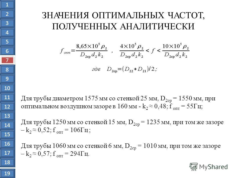 ЗНАЧЕНИЯ ОПТИМАЛЬНЫХ ЧАСТОТ, ПОЛУЧЕННЫХ АНАЛИТИЧЕСКИ Для трубы диаметром 1575 мм со стенкой 25 мм, D 2ср = 1550 мм, при оптимальном воздушном зазоре в 160 мм - k 2 0,48; f опт = 55Гц; Для трубы 1250 мм со стенкой 15 мм, D 2ср = 1235 мм, при том же за