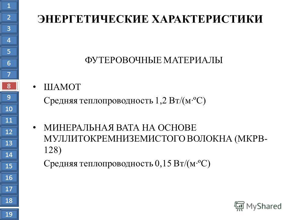 ЭНЕРГЕТИЧЕСКИЕ ХАРАКТЕРИСТИКИ ФУТЕРОВОЧНЫЕ МАТЕРИАЛЫ ШАМОТ Средняя теплопроводность 1,2 Вт/(м·ºС) МИНЕРАЛЬНАЯ ВАТА НА ОСНОВЕ МУЛЛИТОКРЕМНИЗЕМИСТОГО ВОЛОКНА (МКРВ- 128) Средняя теплопроводность 0,15 Вт/(м·ºС) 1 2 3 4 5 6 7 8 8 9 10 11 12 13 14 15 16 1