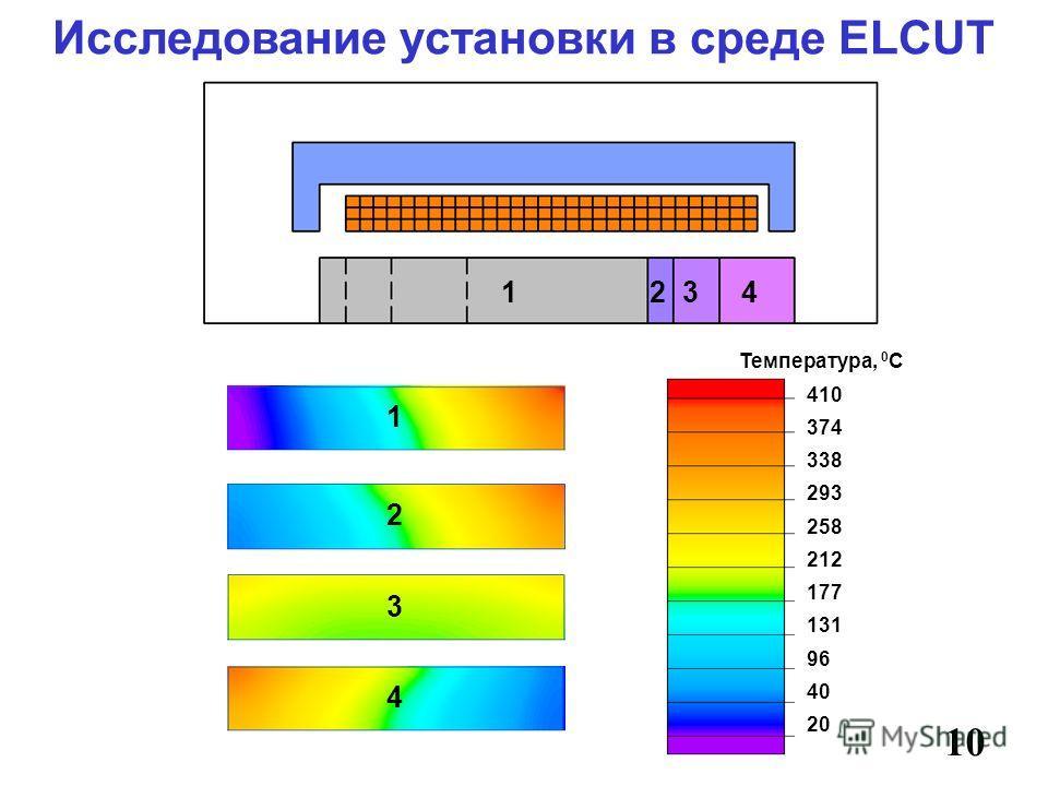Исследование установки в среде ELCUT 10 12 34 1 2 3 4 410 374 338 293 258 212 177 131131 9696 40 20 Температура, 0 С