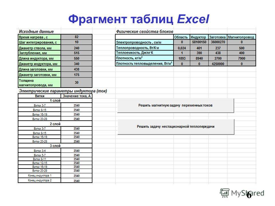 6 Фрагмент таблиц Excel