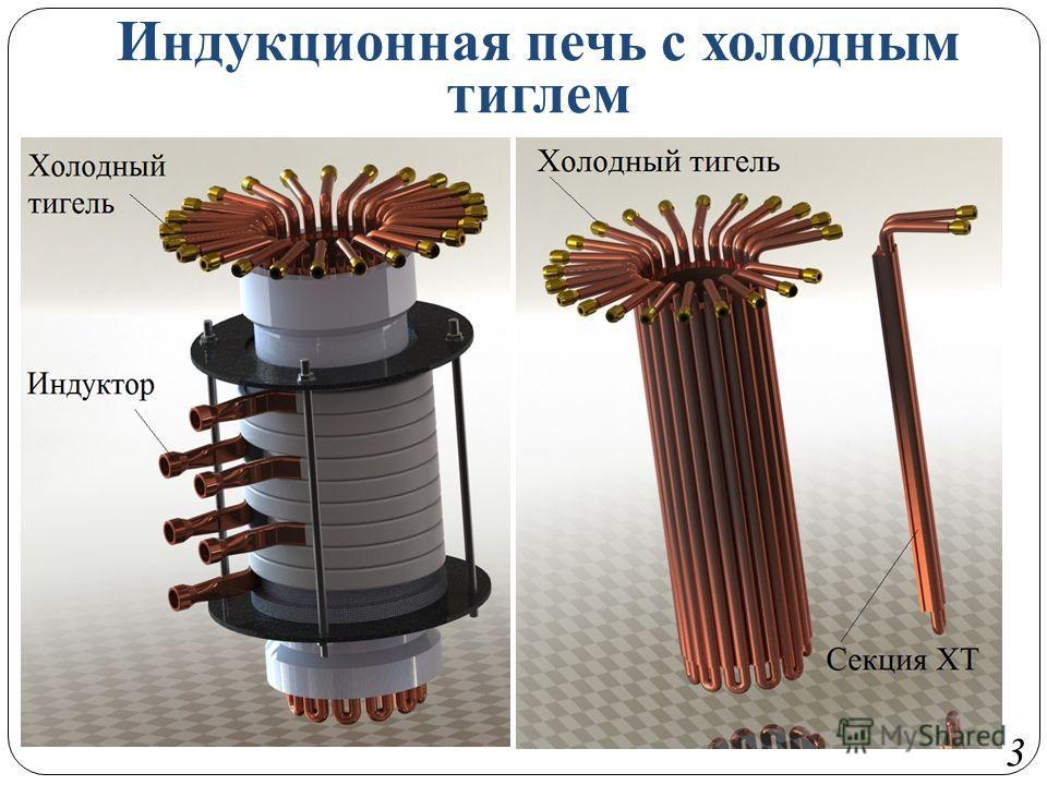Индукционная печь с холодным тиглем 3