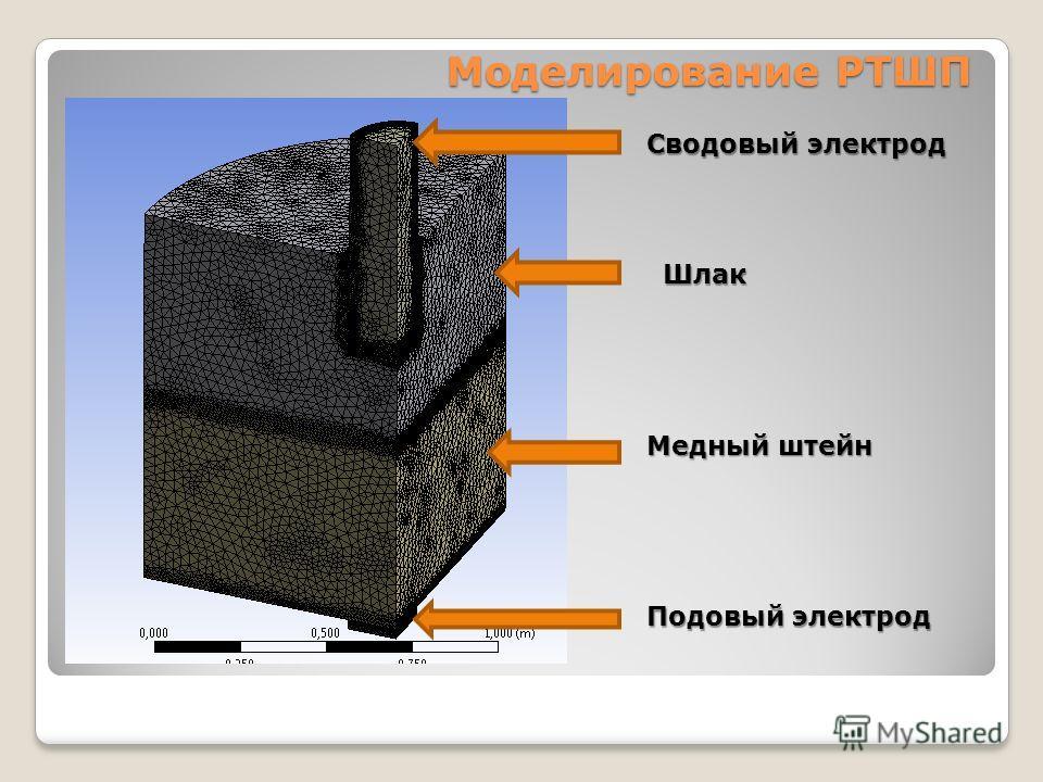 Сводовый электрод Медный штейн Шлак Подовый электрод Моделирование РТШП