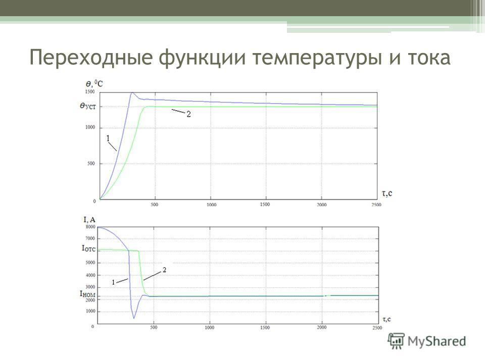 Переходные функции температуры и тока