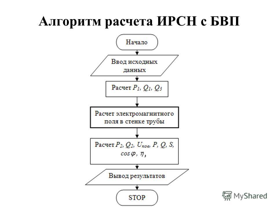 Алгоритм расчета ИРСН с БВП