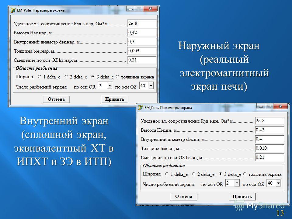 13 Внутренний экран ( сплошной экран, эквивалентный ХТ в ИПХТ и ЗЭ в ИТП ) Наружный экран ( реальный электромагнитный экран печи )