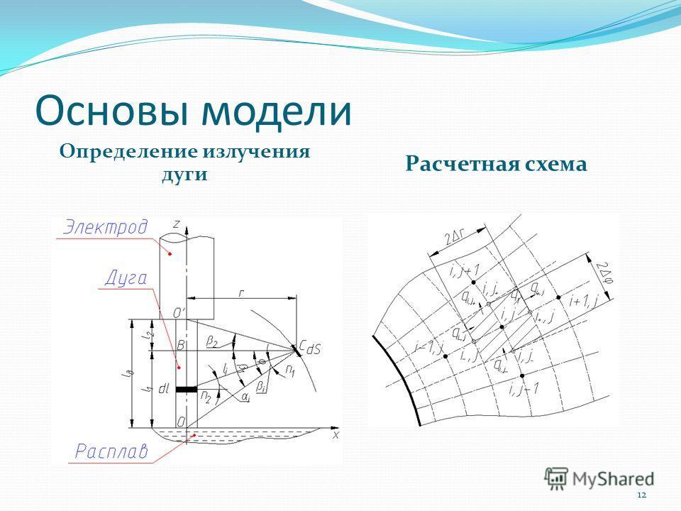 Основы модели Определение излучения дуги Расчетная схема 12