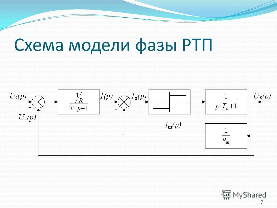 Схема модели фазы РТП 7
