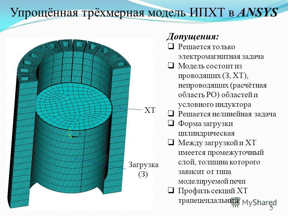 Упрощённая трёхмерная модель ИПХТ в ANSYS Загрузка (З) ХТ Допущения: Решается только электромагнитная задача Модель состоит из проводящих (З, ХТ), непроводящих (расчётная область РО) областей и условного индуктора Решается нелинейная задача Форма заг