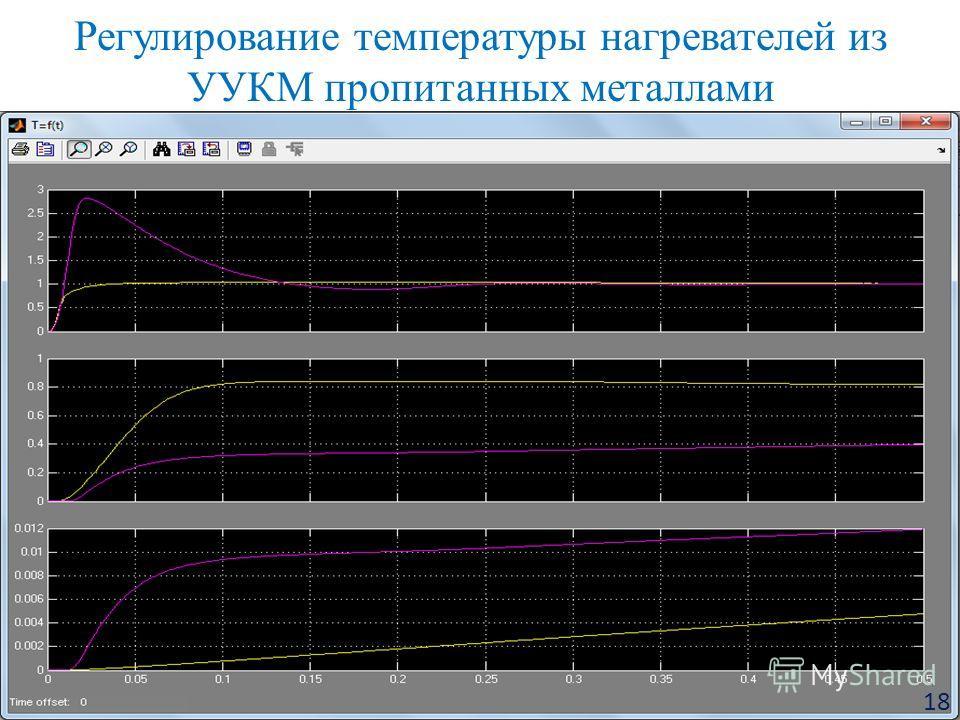 Регулирование температуры нагревателей из УУКМ пропитанных металлами 18