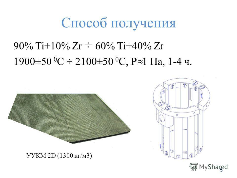 Способ получения 90% Ti+10% Zr ÷ 60% Ti+40% Zr 1900±50 0 C ÷ 2100±50 0 C, Р 1 Па, 1-4 ч. УУКМ 2D (1300 кг/м3) 5