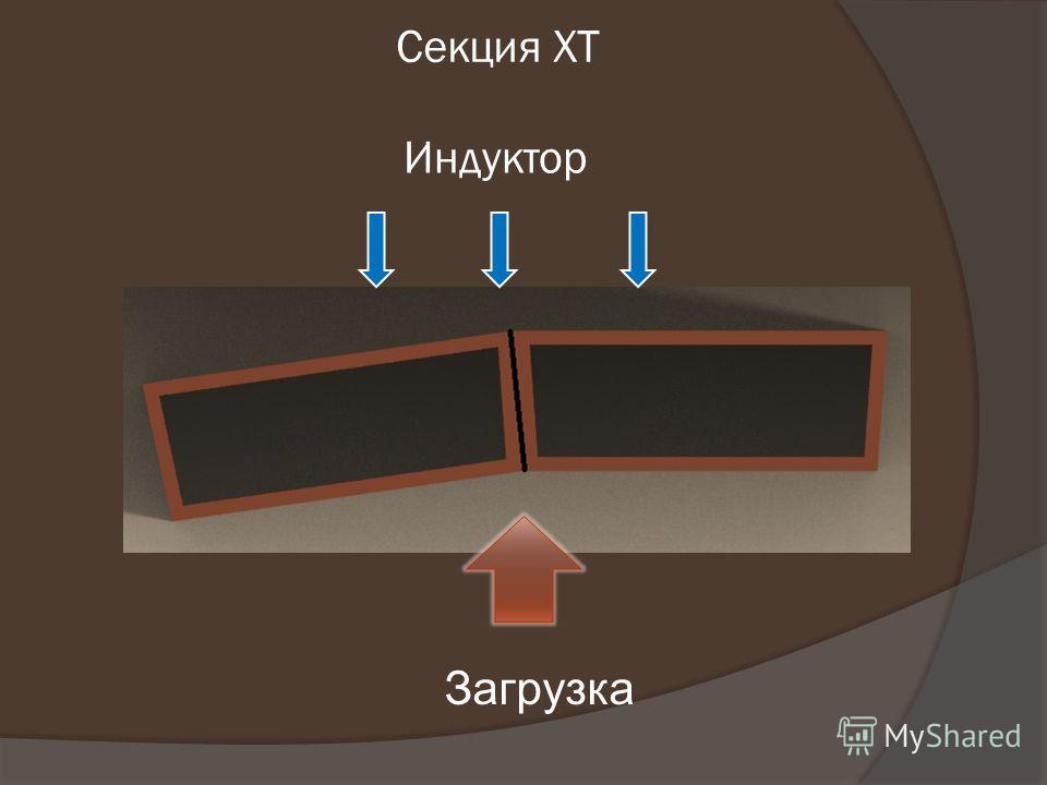 Секция ХТ Индуктор Загрузка