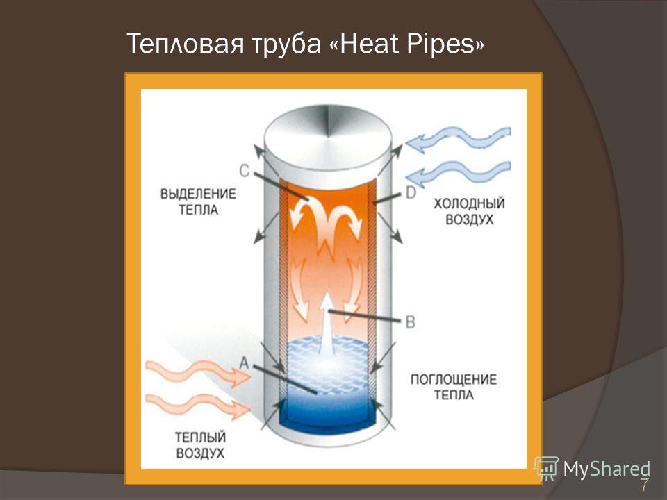 Тепловая труба «Heat Pipes» 7