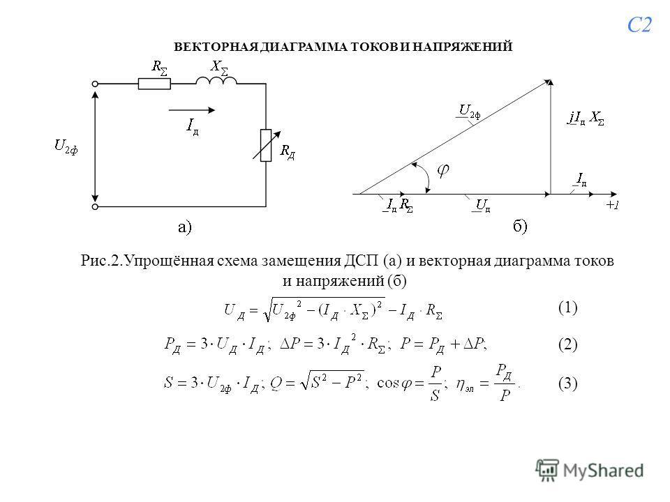 ВЕКТОРНАЯ ДИАГРАММА ТОКОВ И НАПРЯЖЕНИЙ Рис.2.Упрощённая схема замещения ДСП (а) и векторная диаграмма токов и напряжений (б) С2 (1) (2) (3)