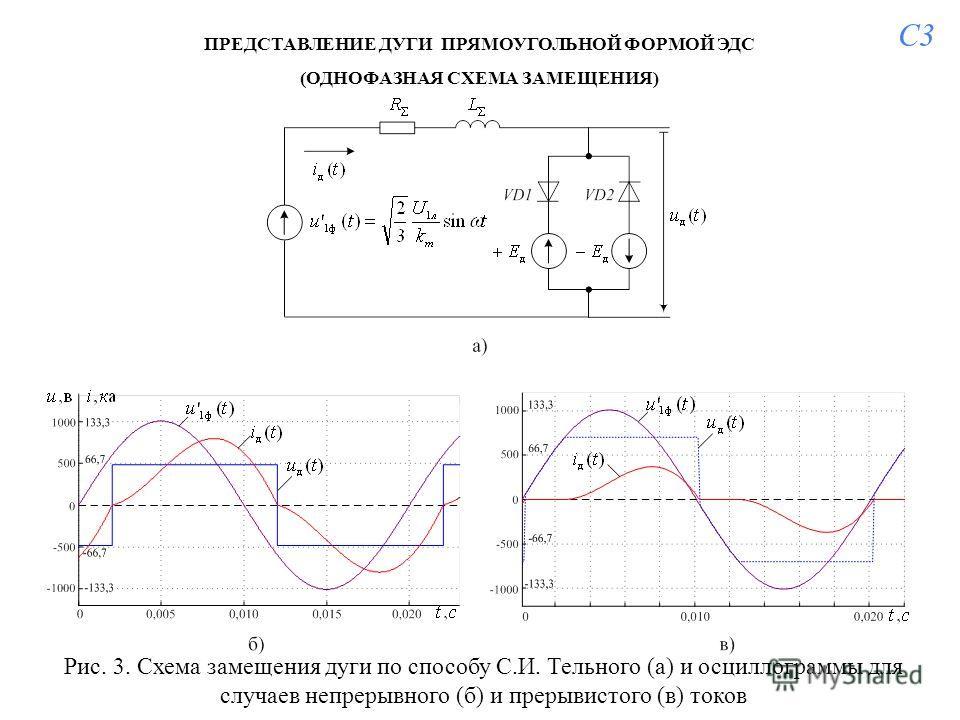 ПРЕДСТАВЛЕНИЕ ДУГИ ПРЯМОУГОЛЬНОЙ ФОРМОЙ ЭДС (ОДНОФАЗНАЯ СХЕМА ЗАМЕЩЕНИЯ) С3 Рис. 3. Схема замещения дуги по способу С.И. Тельного (а) и осциллограммы для случаев непрерывного (б) и прерывистого (в) токов
