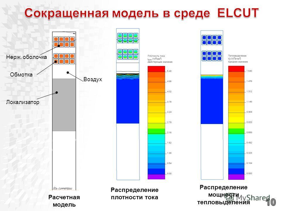 Распределение плотности тока Распределение мощности тепловыделения Расчетная модель Локализатор Обмотка Воздух Нерж. оболочка