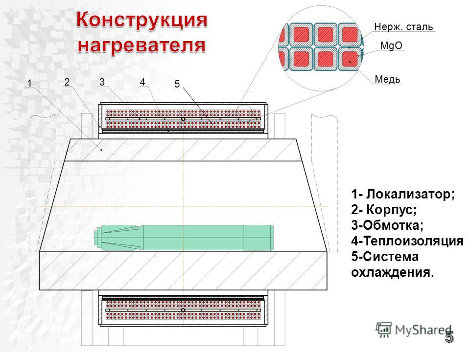 1- Локализатор; 2- Корпус; 3-Обмотка; 4-Теплоизоляция 5-Система охлаждения. 5