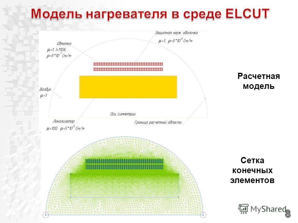 Расчетная модель Сетка конечных элементов