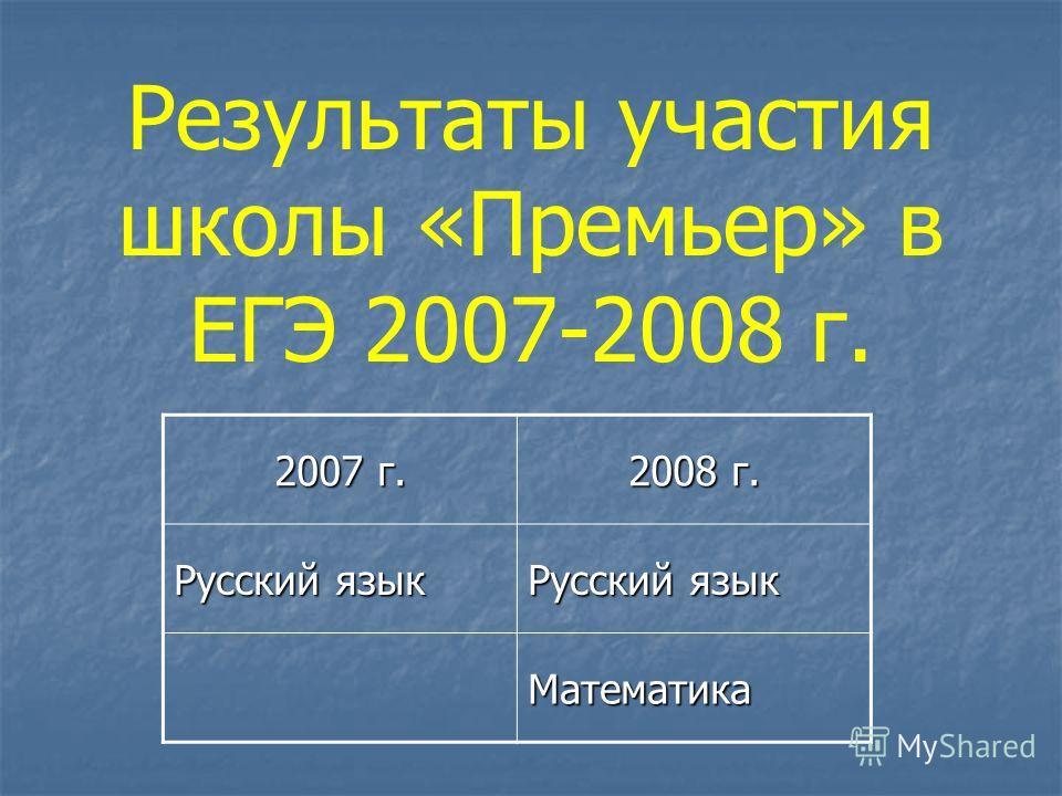 Результаты участия школы «Премьер» в ЕГЭ 2007-2008 г. 2007 г. 2008 г. Русский язык Математика