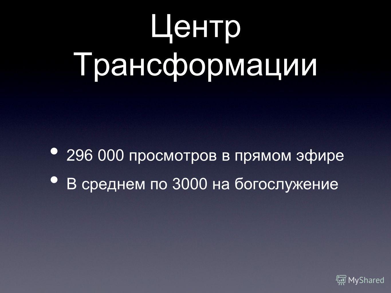 296 000 просмотров в прямом эфире В среднем по 3000 на богослужение