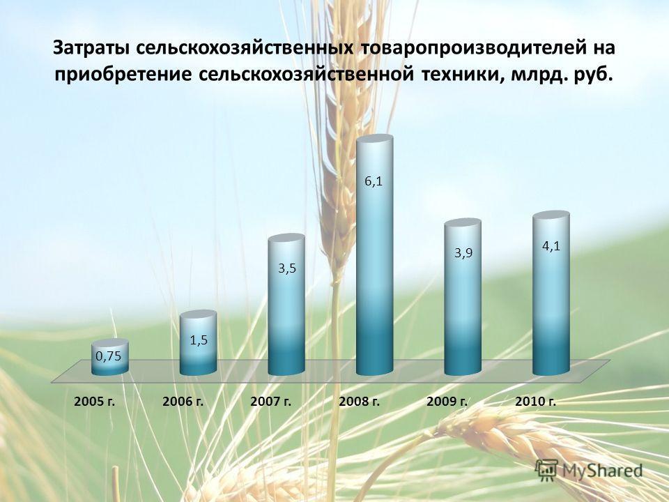 Затраты сельскохозяйственных товаропроизводителей на приобретение сельскохозяйственной техники, млрд. руб.