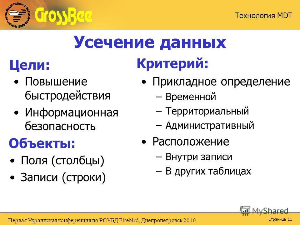 Первая Украинская конференция по РСУБД Firebird, Днепропетровск 2010 Технология MDT Страница 11 Усечение данных Повышение быстродействия Информационная безопасность Прикладное определение –Временной –Территориальный –Административный Расположение –Вн