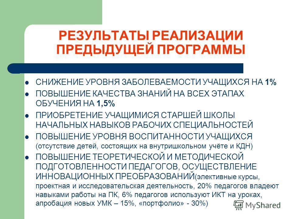 РЕЗУЛЬТАТЫ РЕАЛИЗАЦИИ ПРЕДЫДУЩЕЙ ПРОГРАММЫ СНИЖЕНИЕ УРОВНЯ ЗАБОЛЕВАЕМОСТИ УЧАЩИХСЯ НА 1% ПОВЫШЕНИЕ КАЧЕСТВА ЗНАНИЙ НА ВСЕХ ЭТАПАХ ОБУЧЕНИЯ НА 1,5% ПРИОБРЕТЕНИЕ УЧАЩИМИСЯ СТАРШЕЙ ШКОЛЫ НАЧАЛЬНЫХ НАВЫКОВ РАБОЧИХ СПЕЦИАЛЬНОСТЕЙ ПОВЫШЕНИЕ УРОВНЯ ВОСПИТАН