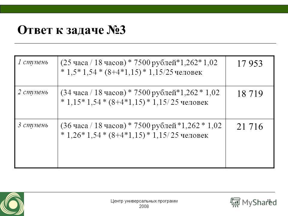 Центр универсальных программ 2008 18 Ответ к задаче 3 1 ступень (25 часа / 18 часов) * 7500 рублей*1,262* 1,02 * 1,5* 1,54 * (8+4*1,15) * 1,15/25 человек 17 953 2 ступень (34 часа / 18 часов) * 7500 рублей*1,262 * 1,02 * 1,15* 1,54 * (8+4*1,15) * 1,1