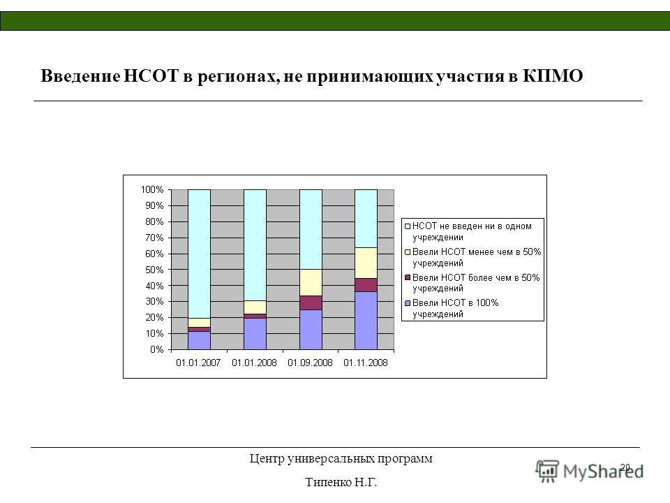 Центр универсальных программ Типенко Н.Г. 20 Введение НСОТ в регионах, не принимающих участия в КПМО