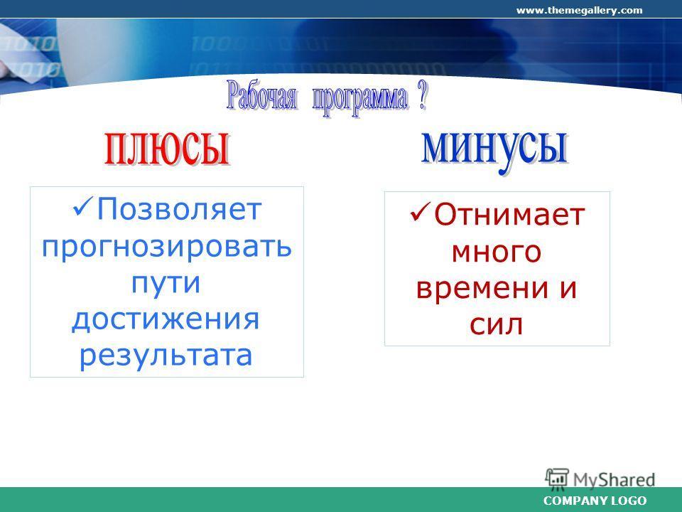 COMPANY LOGO www.themegallery.com Позволяет прогнозировать пути достижения результата Отнимает много времени и сил