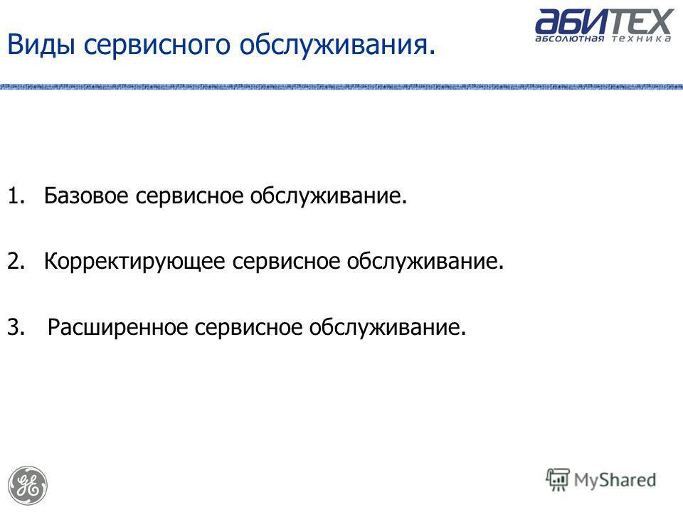 Виды сервисного обслуживания. 1.Базовое сервисное обслуживание. 2.Корректирующее сервисное обслуживание. 3. Расширенное сервисное обслуживание.