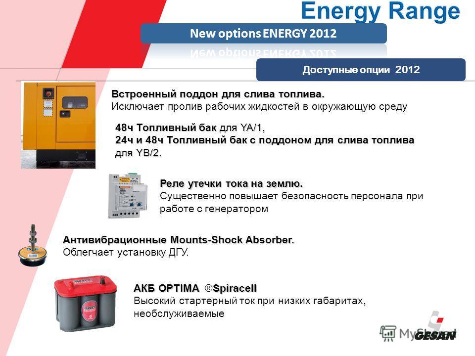 Доступные опции 2012 Встроенный поддон для слива топлива. Исключает пролив рабочих жидкостей в окружающую среду Реле утечки тока на землю. Существенно повышает безопасность персонала при работе с генератором Антивибрационные Mounts-Shock Absorber. Об