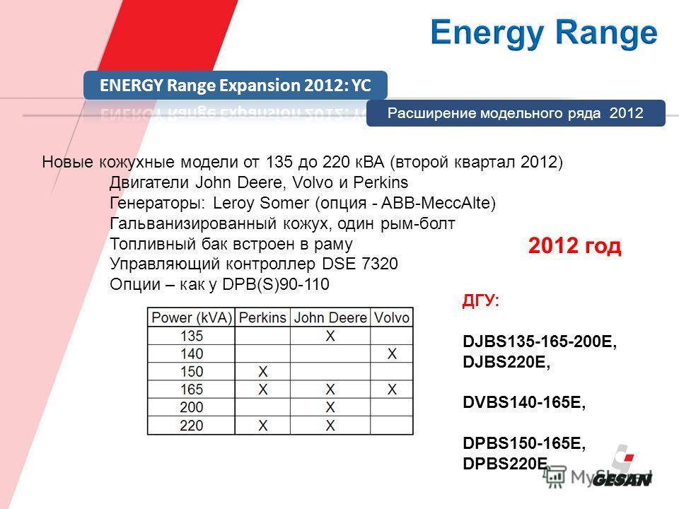 Новые кожухные модели от 135 до 220 кВА (второй квартал 2012) Двигатели John Deere, Volvo и Perkins Генераторы: Leroy Somer (опция - ABB-MeccAlte) Гальванизированный кожух, один рым-болт Топливный бак встроен в раму Управляющий контроллер DSE 7320 Оп