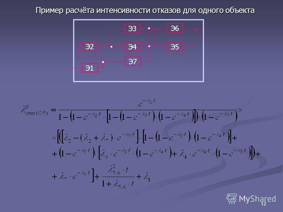 12 Пример расчёта интенсивности отказов для одного объекта Э4Э4 Э2Э2 Э5 Э7Э7 Э3Э3 Э6Э6 Э1