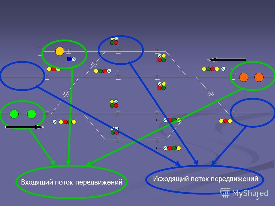 3 Входящий поток передвижений Исходящий поток передвижений