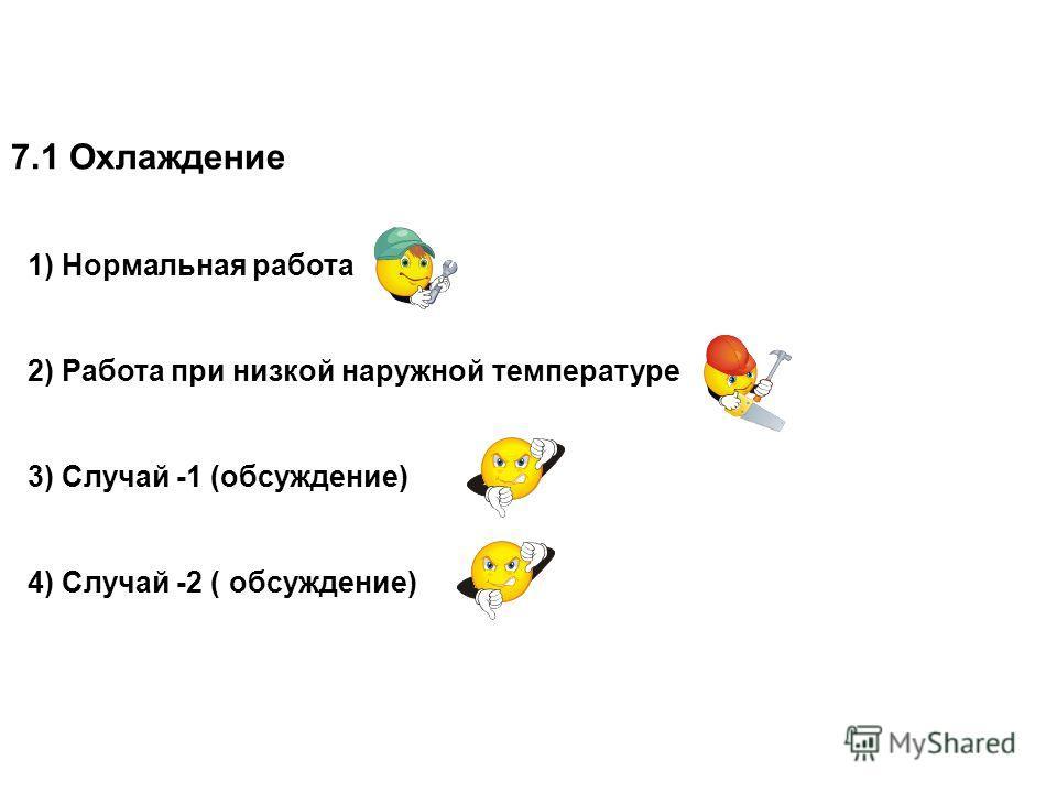 7.1 Охлаждение 1) Нормальная работа 2) Работа при низкой наружной температуре 3) Случай -1 (обсуждение) 4) Случай -2 ( обсуждение)