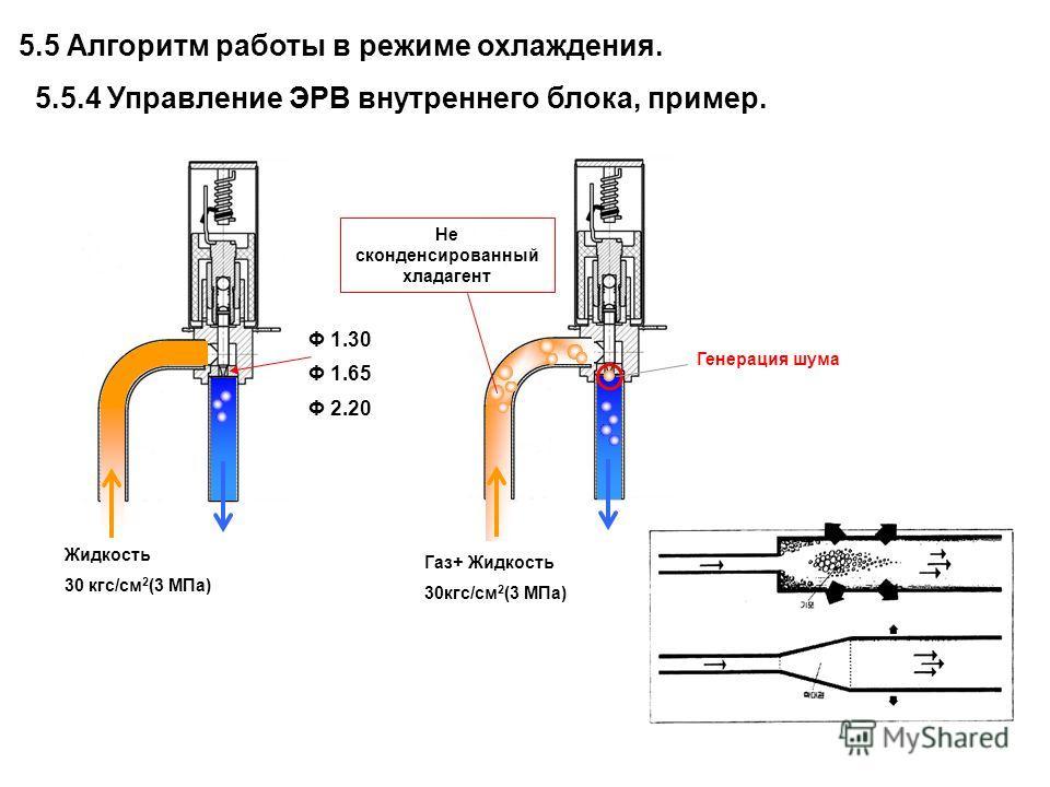 5.5 Алгоритм работы в режиме охлаждения. 5.5.4 Управление ЭРВ внутреннего блока, пример. Генерация шума Не сконденсированный хладагент Газ+ Жидкость 30кгс/см 2 (3 MПa) Жидкость 30 кгс/см 2 (3 MПa) Φ 1.30 Φ 1.65 Φ 2.20