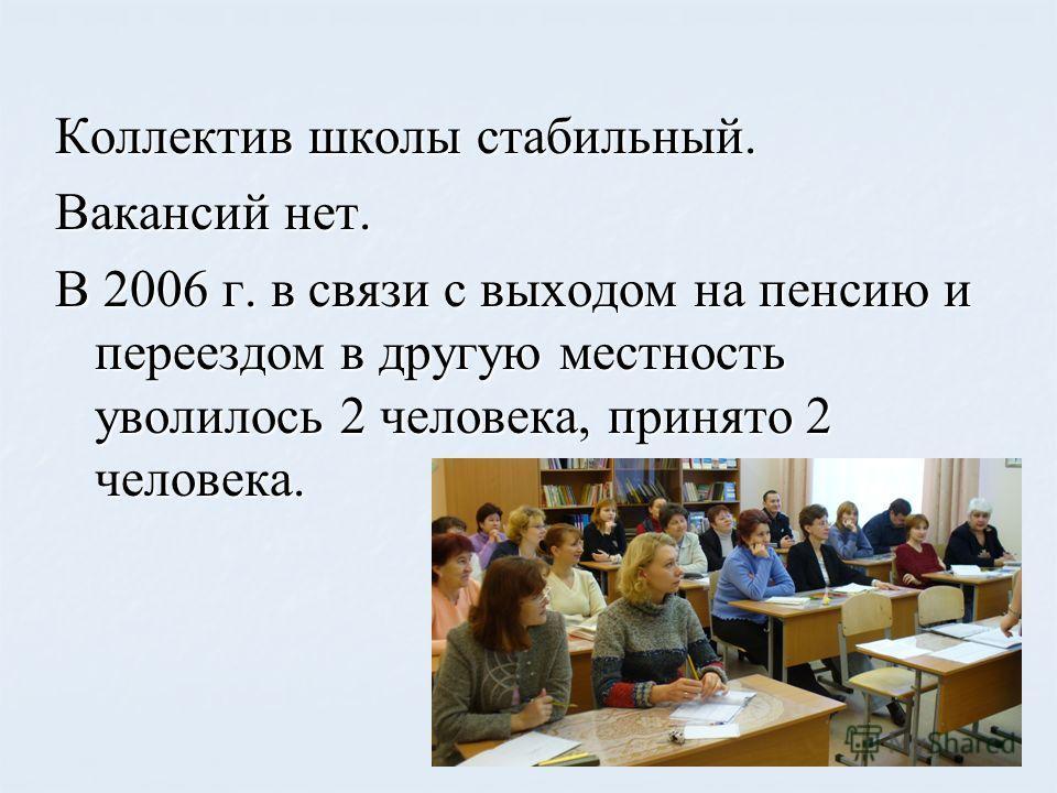 Коллектив школы стабильный. Вакансий нет. В 2006 г. в связи с выходом на пенсию и переездом в другую местность уволилось 2 человека, принято 2 человека.